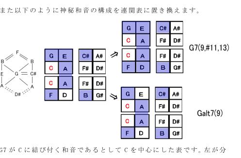 f:id:terraxart:20200608111941p:plain
