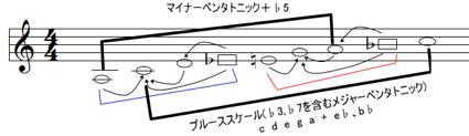 f:id:terraxart:20201122190401p:plain