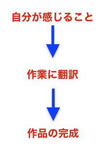 f:id:terraxart:20210101141503p:plain