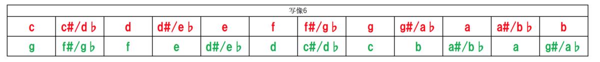 f:id:terraxart:20210601093511p:plain