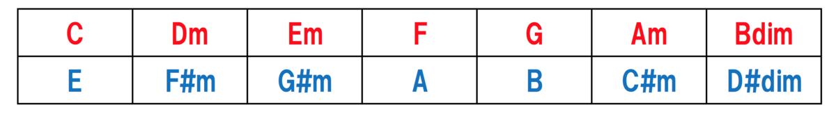 f:id:terraxart:20210604102151p:plain