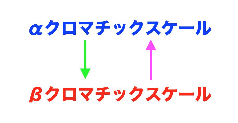 f:id:terraxart:20210604104805p:plain