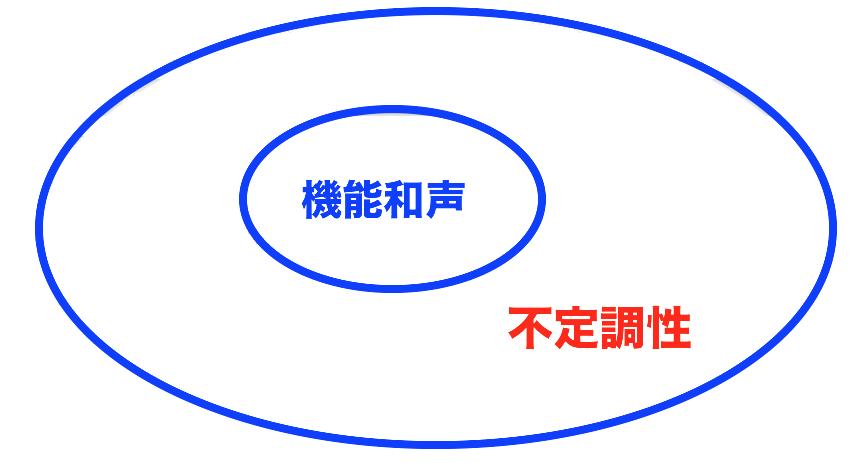 f:id:terraxart:20210604105605p:plain