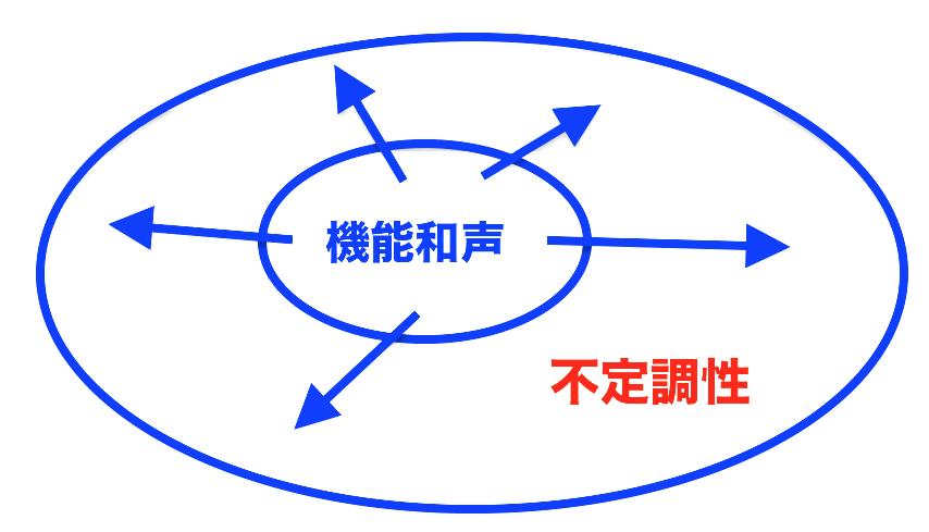 f:id:terraxart:20210604105819p:plain