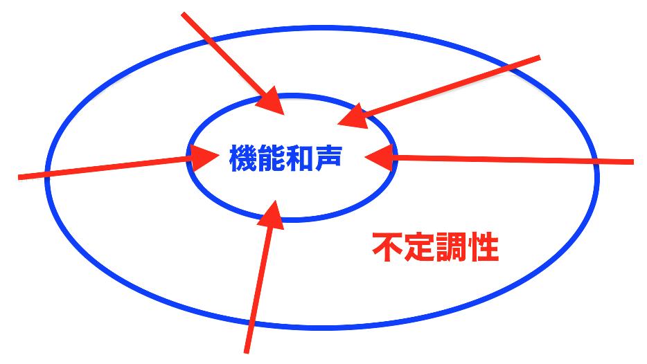 f:id:terraxart:20210604105909p:plain