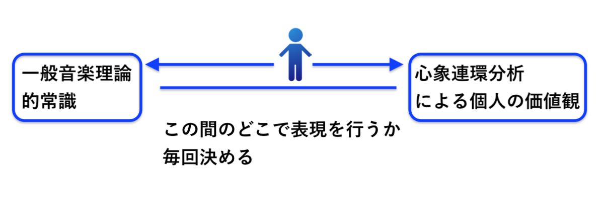 f:id:terraxart:20210818102447p:plain