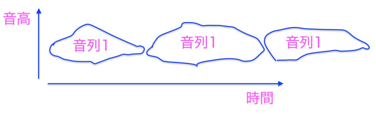 f:id:terraxart:20211006184302p:plain