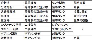 f:id:teruaki-sugiura:20150802162811p:plain