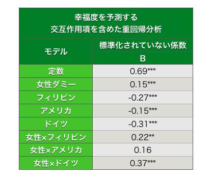 f:id:teruaki-sugiura:20150813234731p:plain