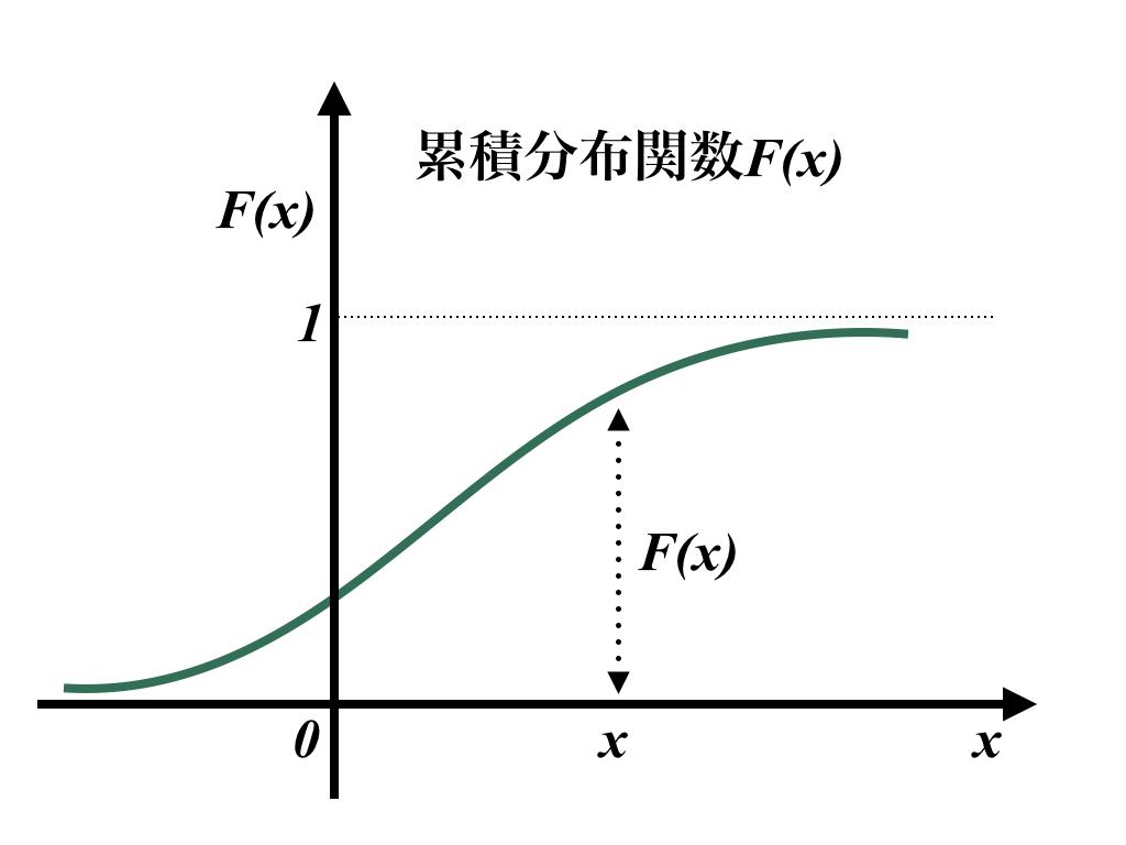f:id:teruaki-sugiura:20150822233008j:plain