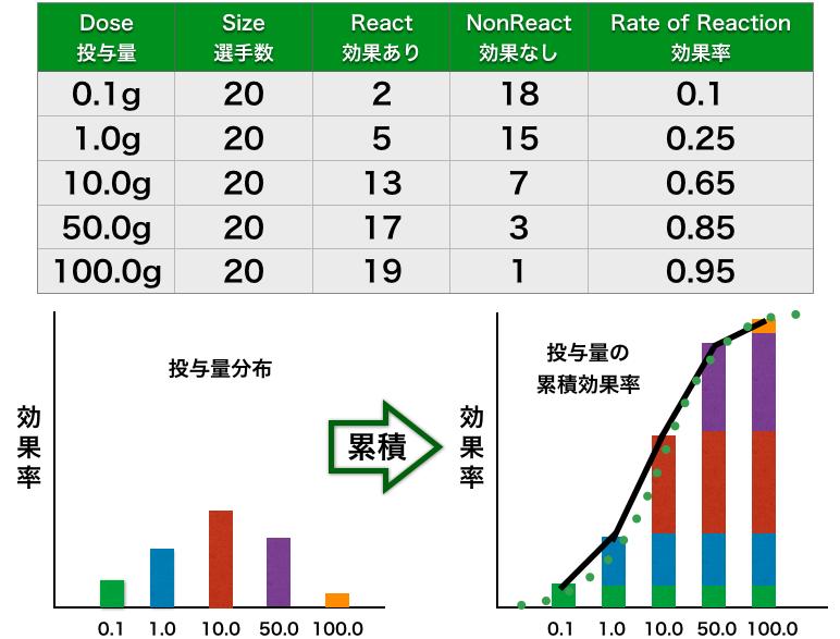 f:id:teruaki-sugiura:20150822233041p:plain