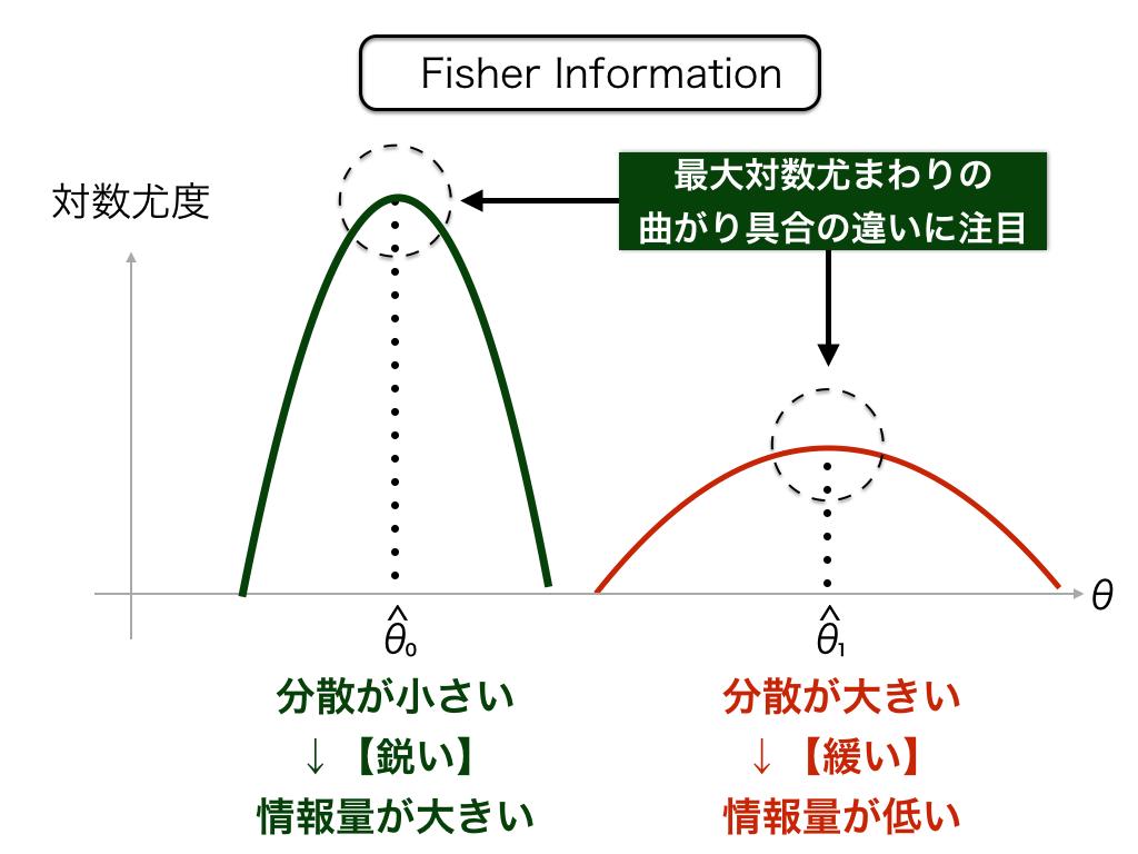 f:id:teruaki-sugiura:20150905212018p:plain