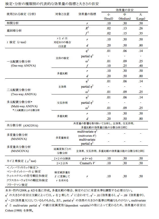 f:id:teruaki-sugiura:20150912184138p:plain