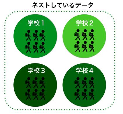 f:id:teruaki-sugiura:20150921152557p:plain
