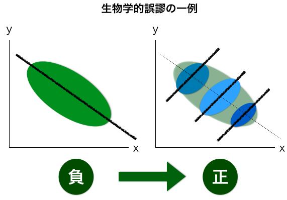 f:id:teruaki-sugiura:20150921152924p:plain