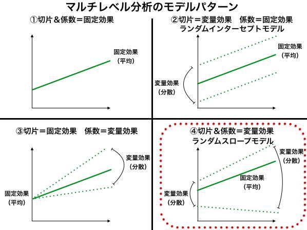 f:id:teruaki-sugiura:20150921154002p:plain