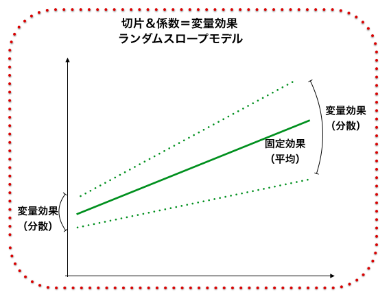 f:id:teruaki-sugiura:20151003014732p:plain