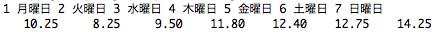 f:id:teruaki-sugiura:20151003134058p:plain