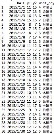 f:id:teruaki-sugiura:20151003134113p:plain