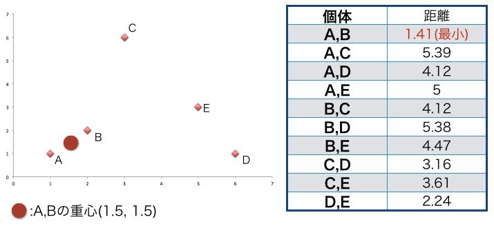 f:id:teruaki-sugiura:20151010181843p:plain