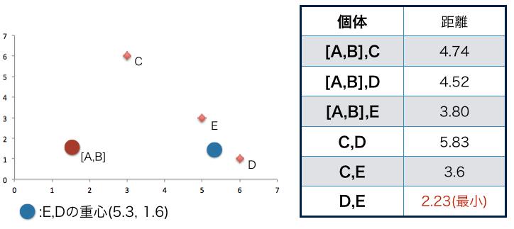 f:id:teruaki-sugiura:20151010182022p:plain