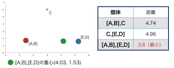 f:id:teruaki-sugiura:20151010182731p:plain