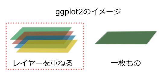f:id:teruaki-sugiura:20151012142138p:plain
