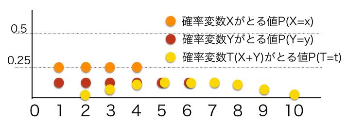 f:id:teruaki-sugiura:20151229143915p:plain