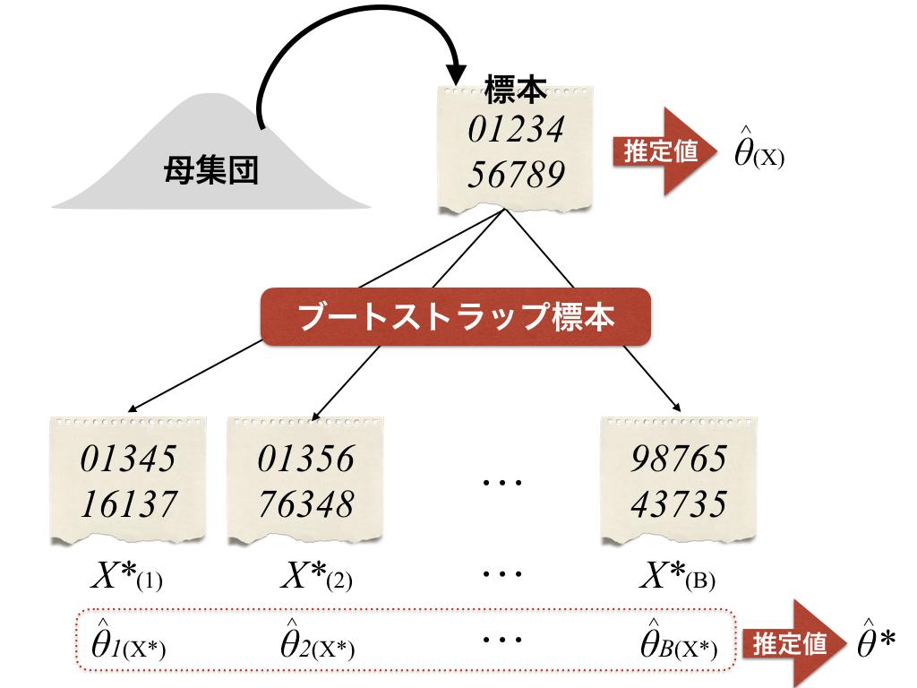 f:id:teruaki-sugiura:20160313155420p:plain