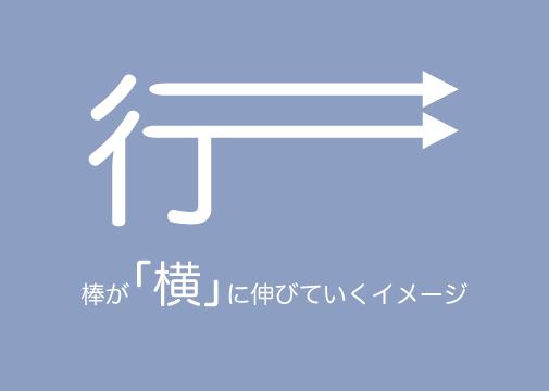 f:id:teruaki-sugiura:20160702085843p:plain