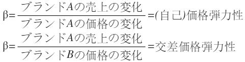 daum_equation_1484361495230