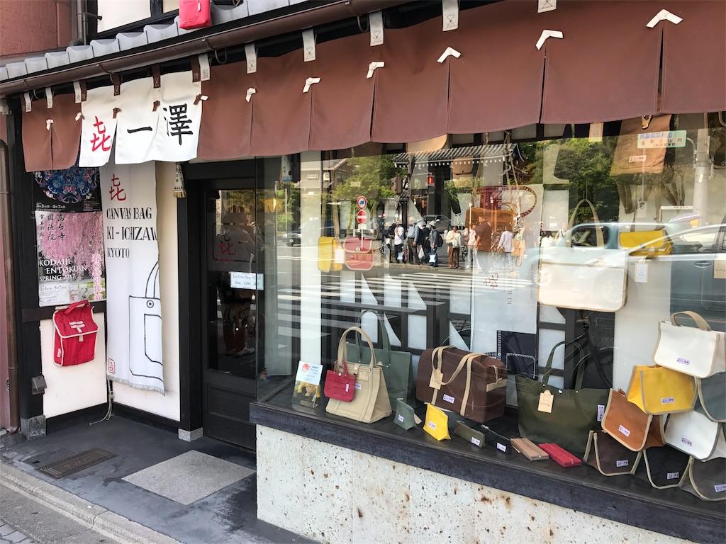 f:id:teruiwakura:20170511182454j:image