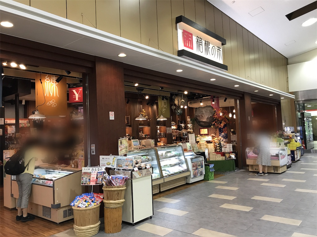 f:id:teruiwakura:20171102172049j:image