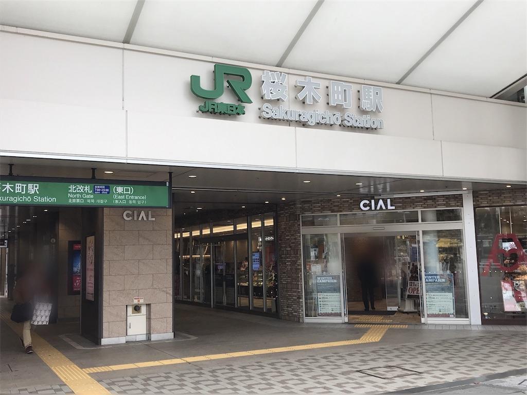 f:id:teruiwakura:20171206083217j:image