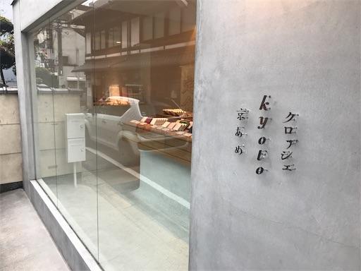 f:id:teruiwakura:20180227221930j:image