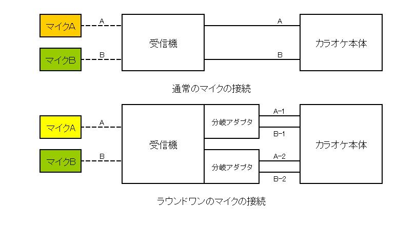 f:id:terumoko:20170408172423p:plain
