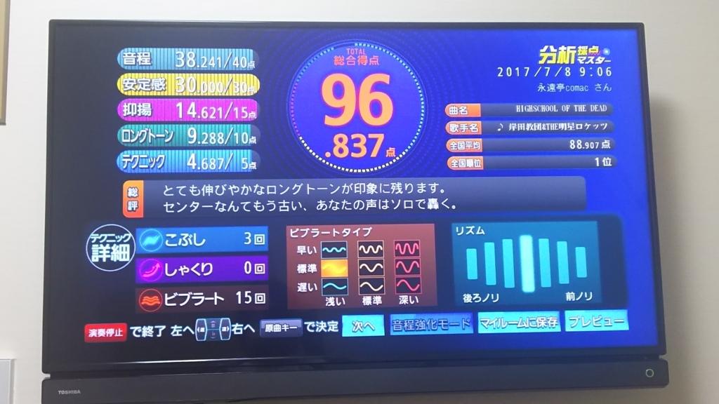 f:id:terumoko:20170708220621j:plain