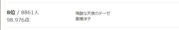 f:id:terumoko:20171001213513p:plain