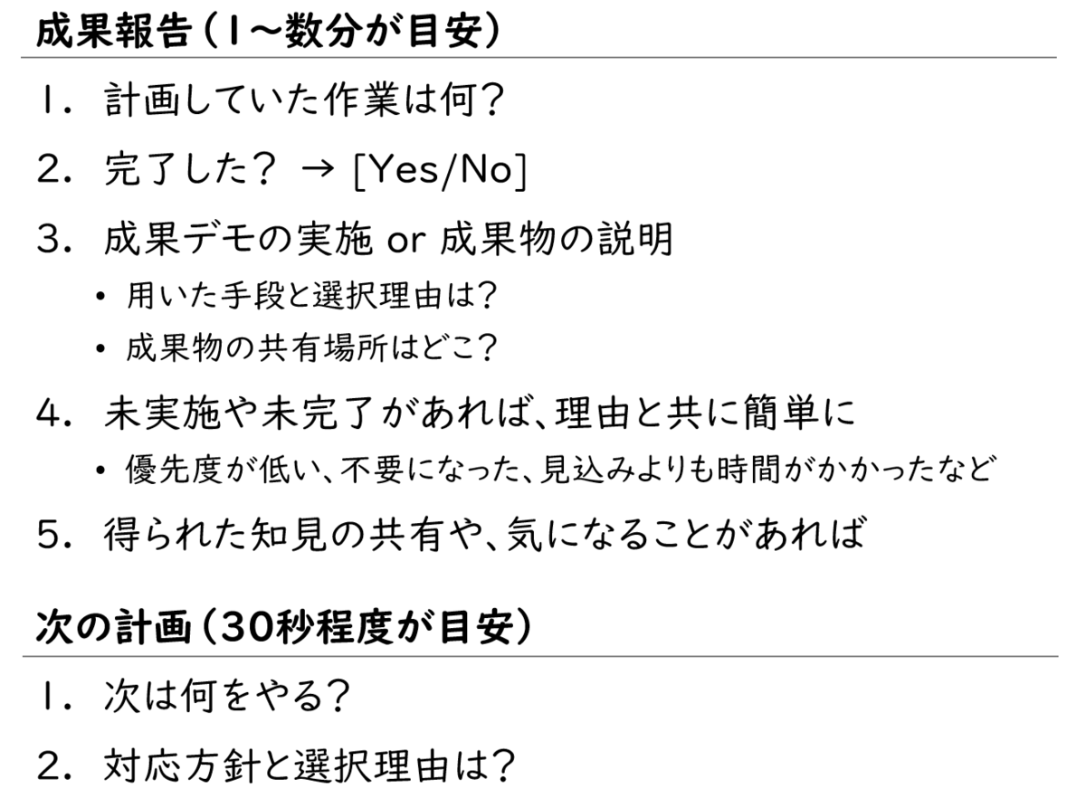 f:id:terurou:20200913190201p:plain
