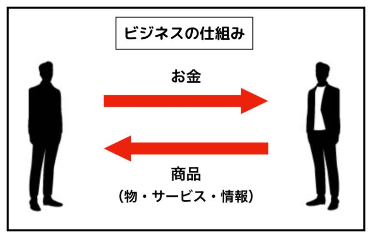 f:id:teruteru-blog:20201129094317p:plain
