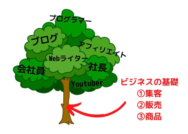 f:id:teruteru-blog:20201221162220p:plain