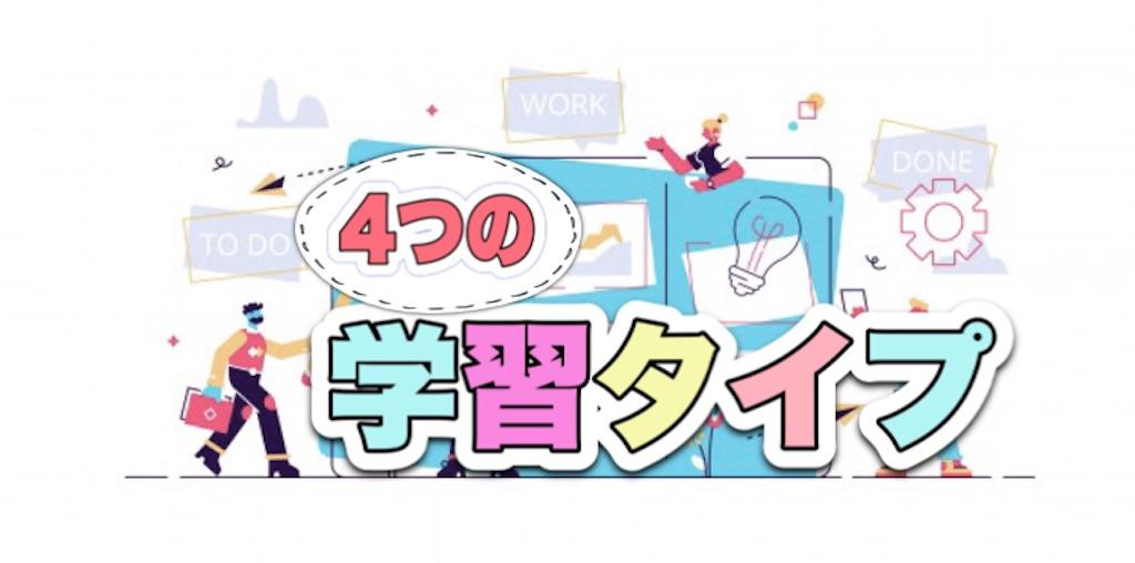 f:id:teruteru-blog:20201229234332j:image