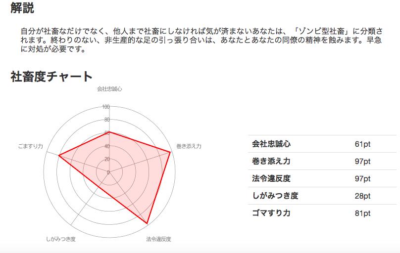 f:id:teruterubouzu-hareru:20171202144408p:plain