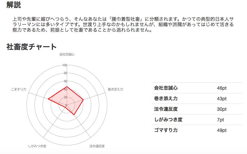 f:id:teruterubouzu-hareru:20171202144413p:plain