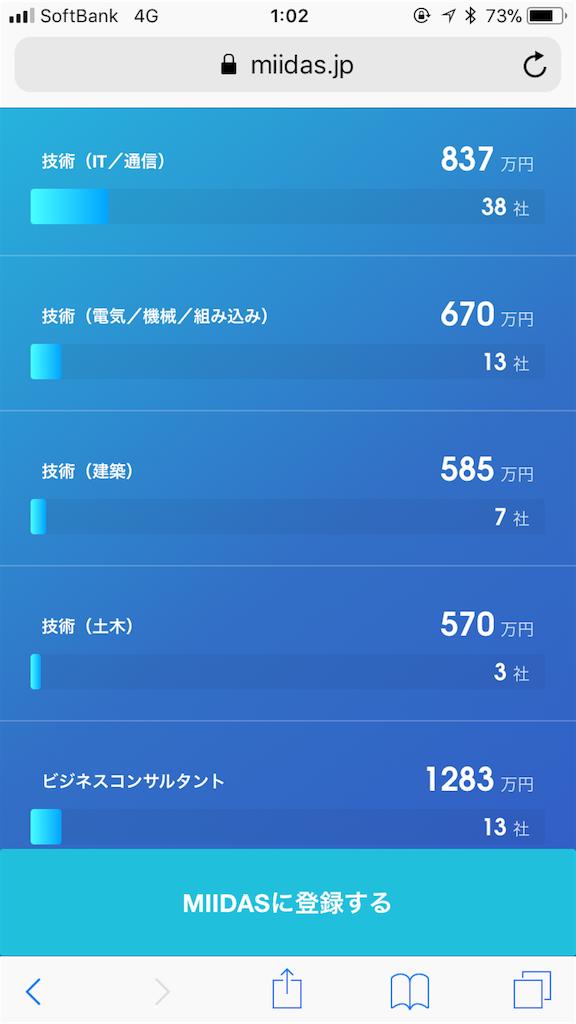 f:id:teruterubouzu-hareru:20171215013825p:image