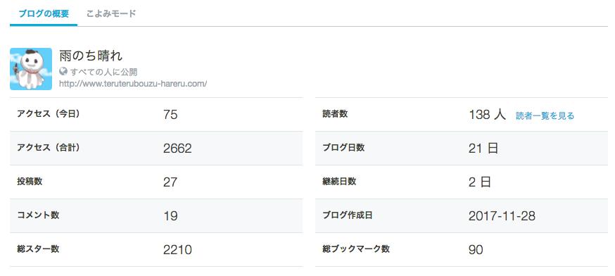 f:id:teruterubouzu-hareru:20171226223935p:plain