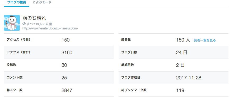 f:id:teruterubouzu-hareru:20180103124257p:plain