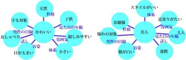 f:id:teruyastar:20100427215743j:image