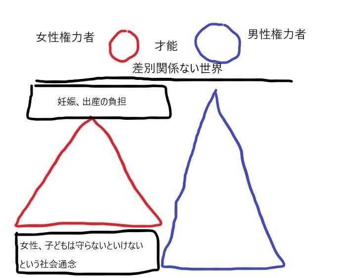 f:id:teruyastar:20210219110443j:plain