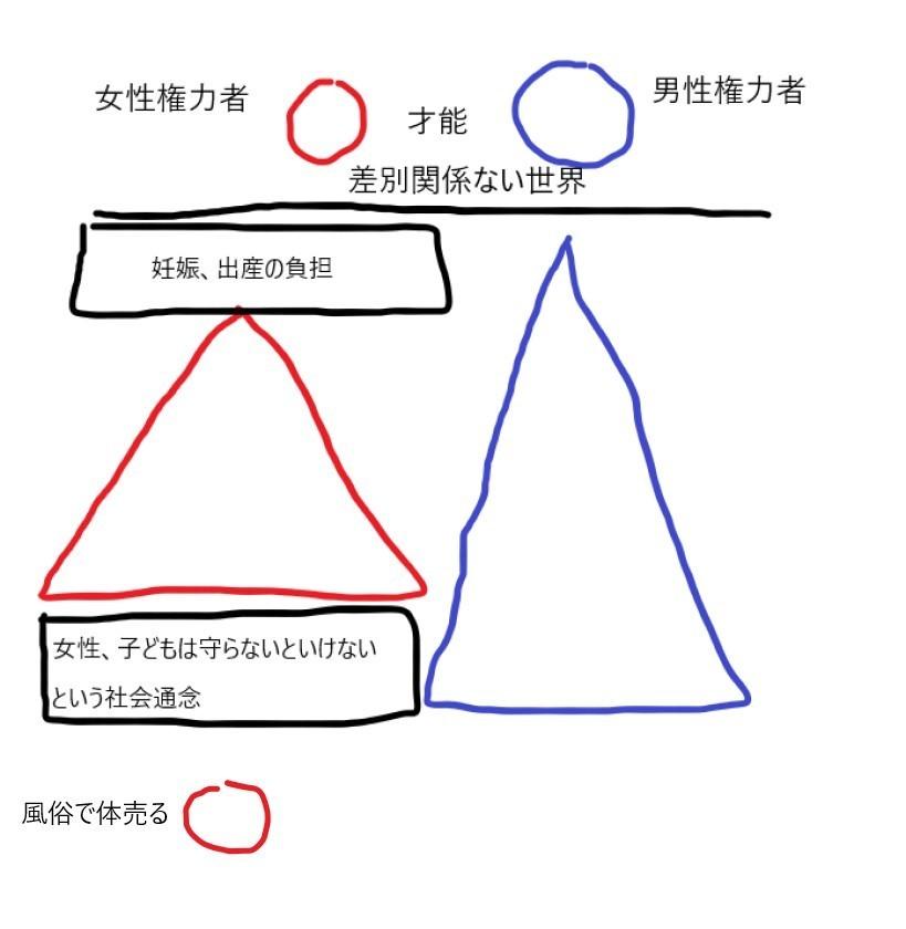 f:id:teruyastar:20210219113346j:plain